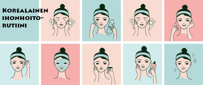 korealainen ihonhoitorutiini 10 vaiheet